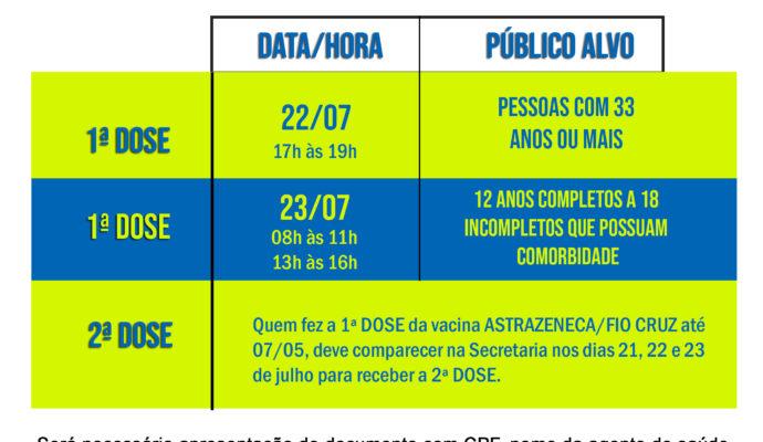 Calendário de Vacinação contra COVID-19