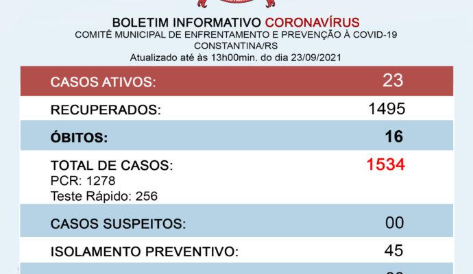 Boletim Informativo Coronavírus